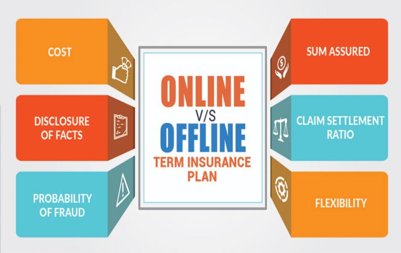 Online Term Plan - How and why a guide to help resolve your confusions.