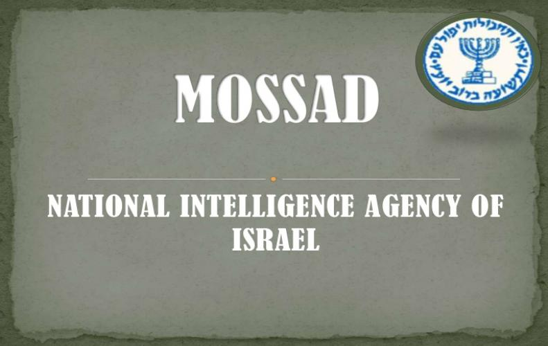 Mossad | Facts about the Most Advanced Intelligence Agency