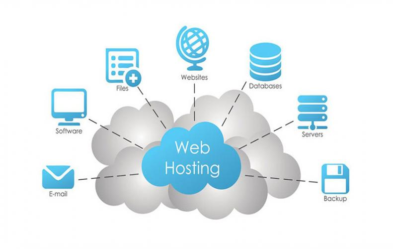 Web Hosting | All You Need to Know