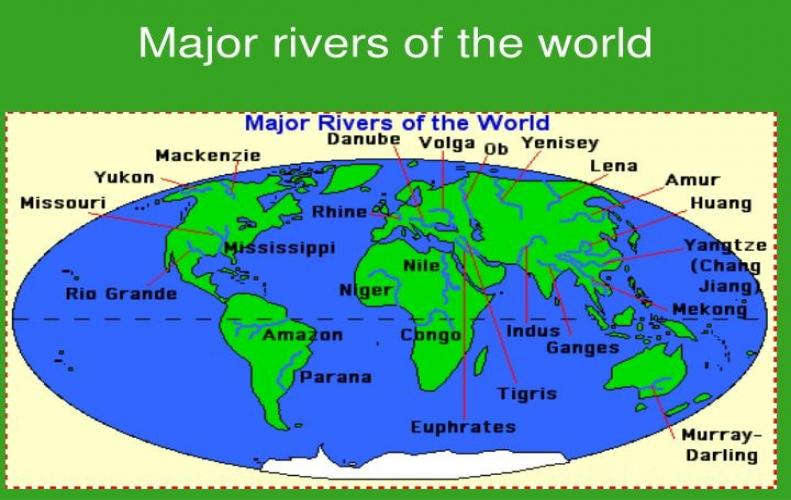 List of Top 10 Most Famous Rivers in The World