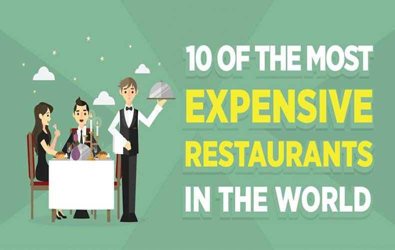 Most Expensive Restaurant in the World - List of Top 10