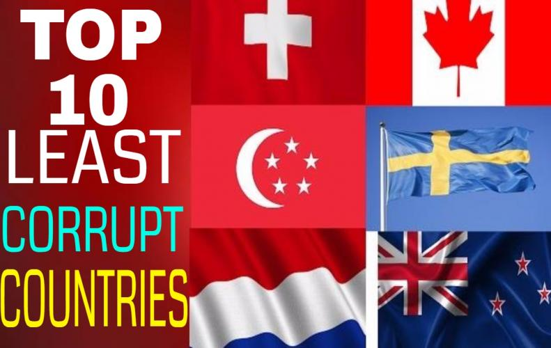 Least Corrupt Countries | The List of Top 10 Around the World