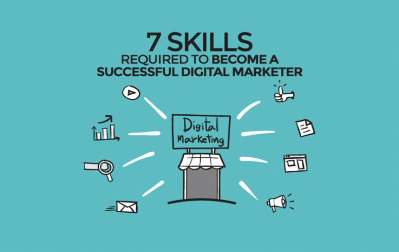 How to Become a Successful Digital Marketer | Follow These Steps
