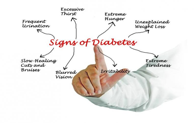 Diabetes Symptoms | If You're Experiencing One Should Consult to Doctor Right Away