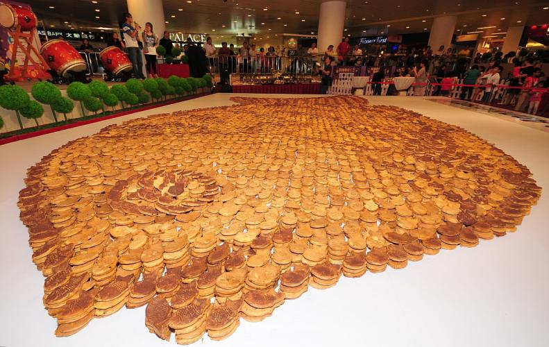 Amazing Facts of Pancake and Biggest Pancake in the World...