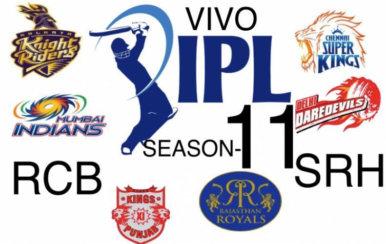 आईपीएल में इनकी बोलों पर हुए बल्लेबाज क्लीन बोल्ड