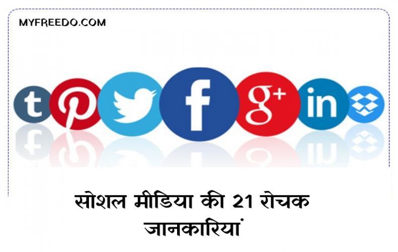 सोशल मीडिया की 21 रोचक जानकारियां | Interesting Facts About Social Media in Hindi