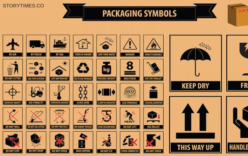 प्रोडक्ट पर बनें ये चिन्ह जो करते है ग्राहक को जागरूक | Product Symbols Information In Hindi