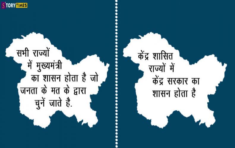 सरल भाषा में राज्यों और केंद्र शासित प्रदेश में अंतर Difference between States and Union Territories