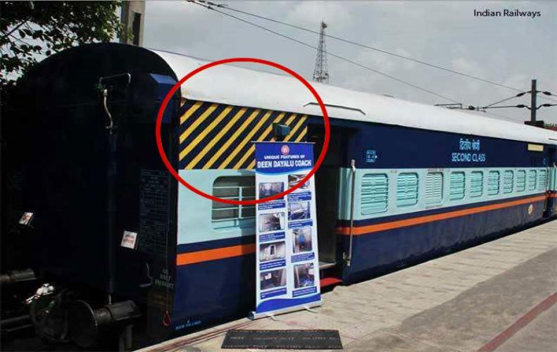 ट्रेन पर बनी ये धारियां क्या संदेश देती है यात्रियों को | Stripes Message For Passenger In Hindi